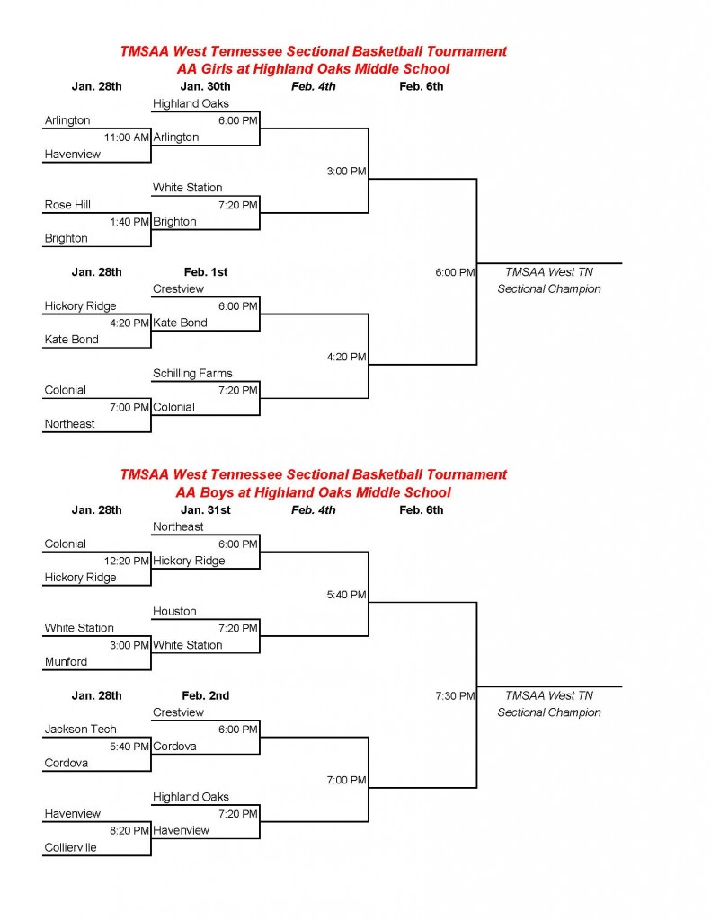 Basketball Tournament Brackets | Basketball Scores